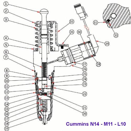 Repair Kit Complete Injector Cummins Celect  euro diesel