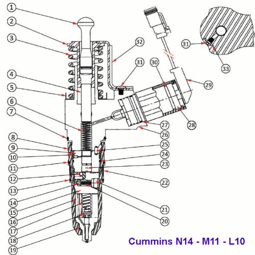 Repair Kit Injector Cummins Celect  M26124 euro diesel